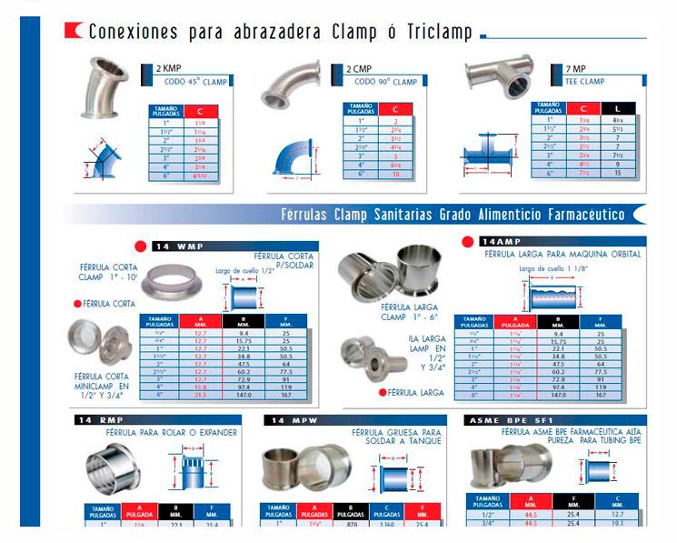 Clamp isama mangueras y conexiones industriales